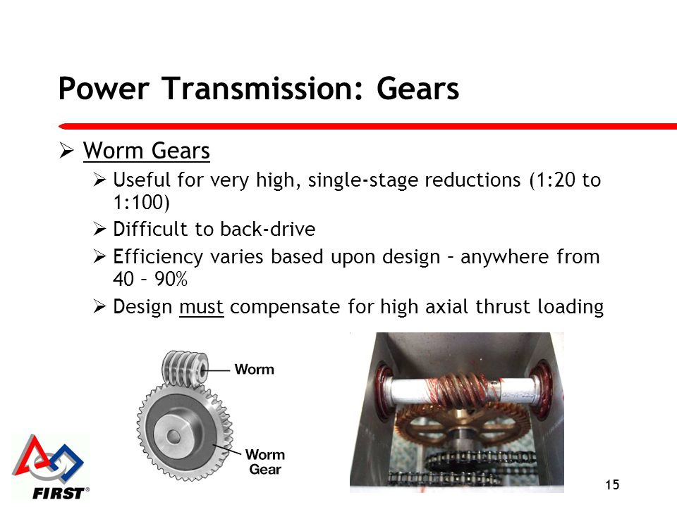 Power Transmission: Gears