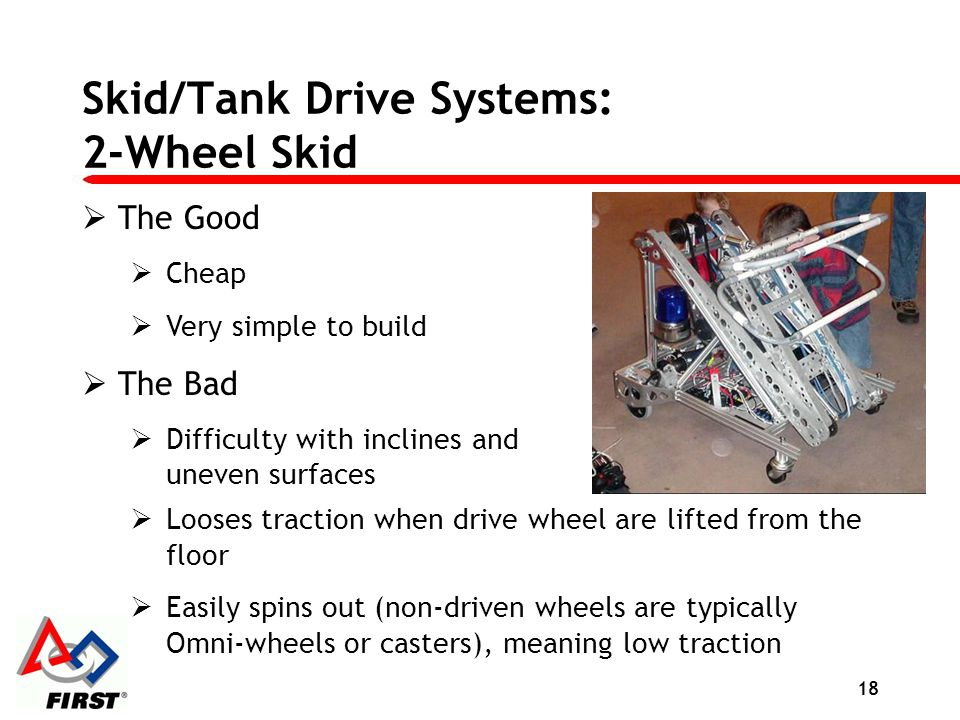 Skid/Tank Drive Systems: 2-Wheel Skid
