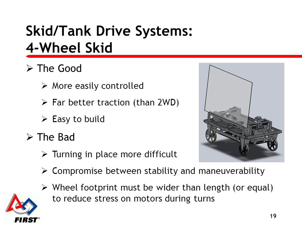 Skid/Tank Drive Systems: 4-Wheel Skid