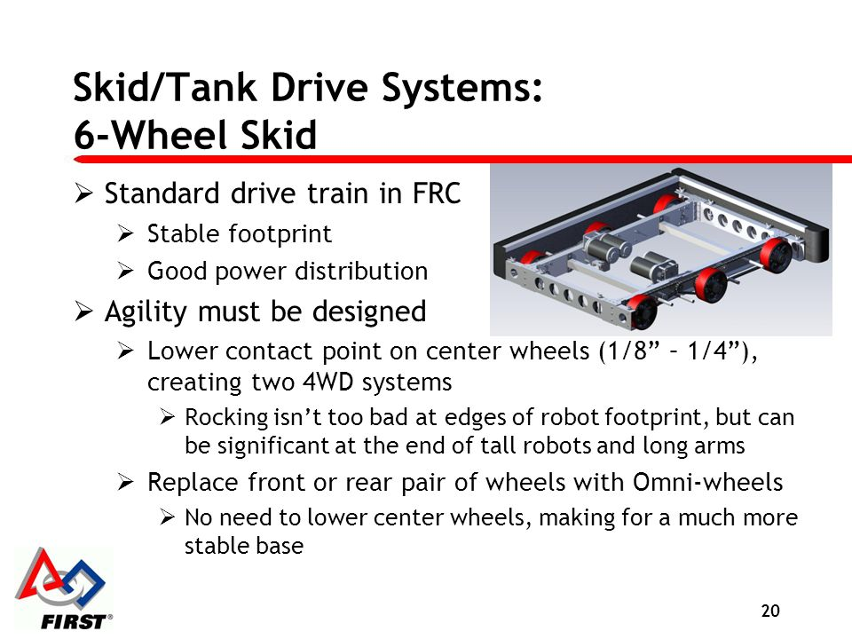 Skid/Tank Drive Systems: 6-Wheel Skid
