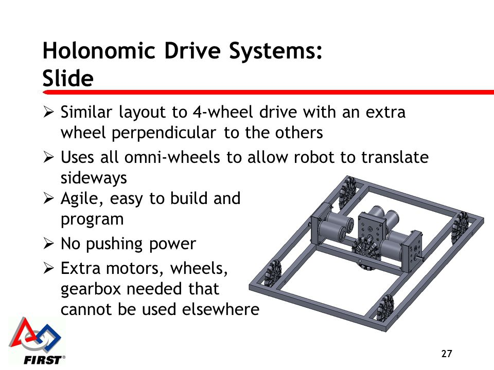 Holonomic Drive Systems: Slide