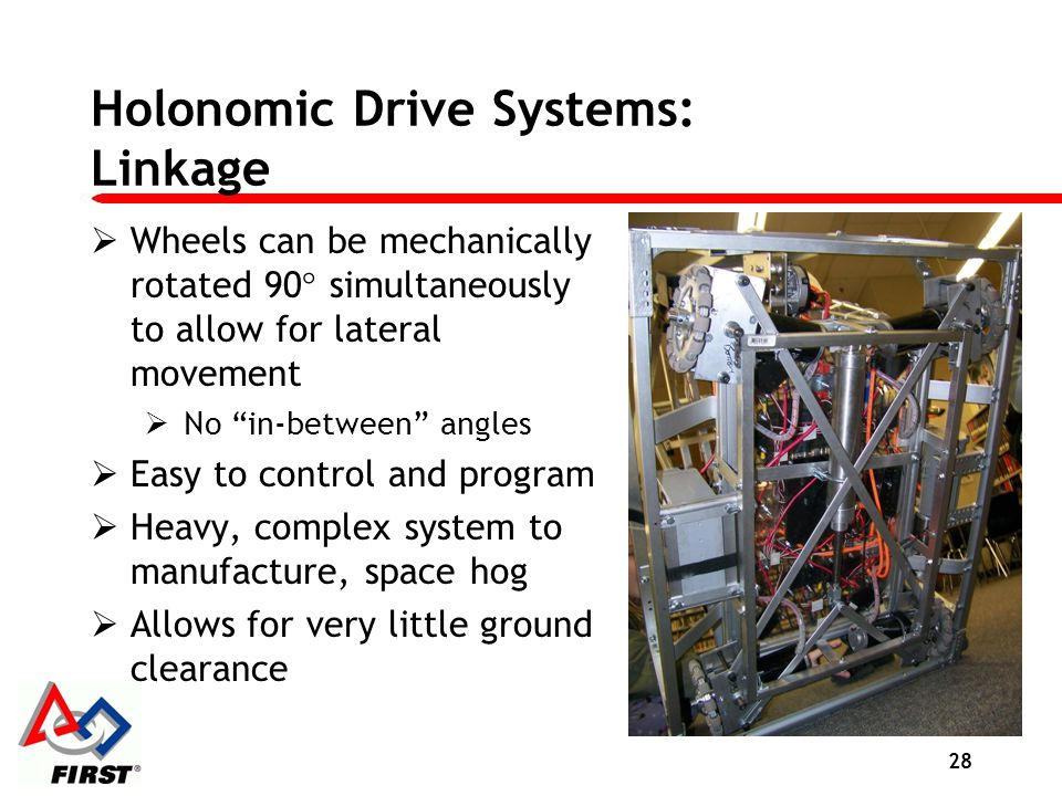 Holonomic Drive Systems: Linkage