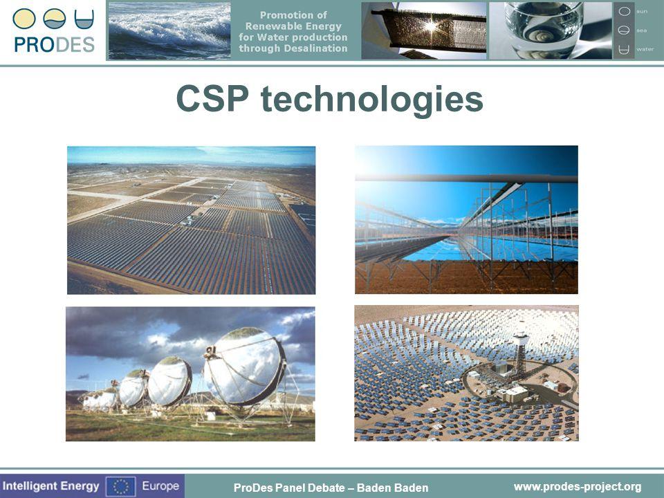 CSP technologies ProDes Panel Debate – Baden Baden