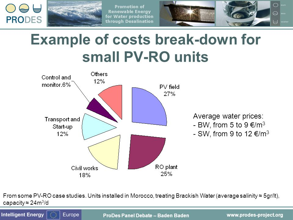 Example of costs break-down for small PV-RO units