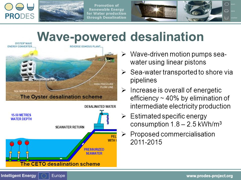 Wave-powered desalination