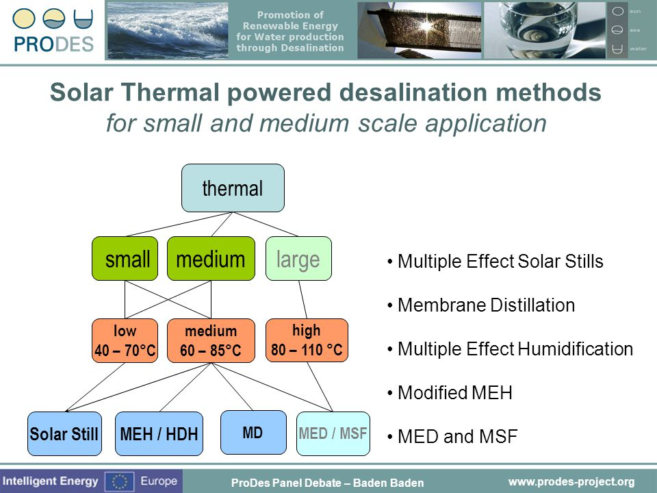 Solar Thermal powered desalination methods for small and medium scale application