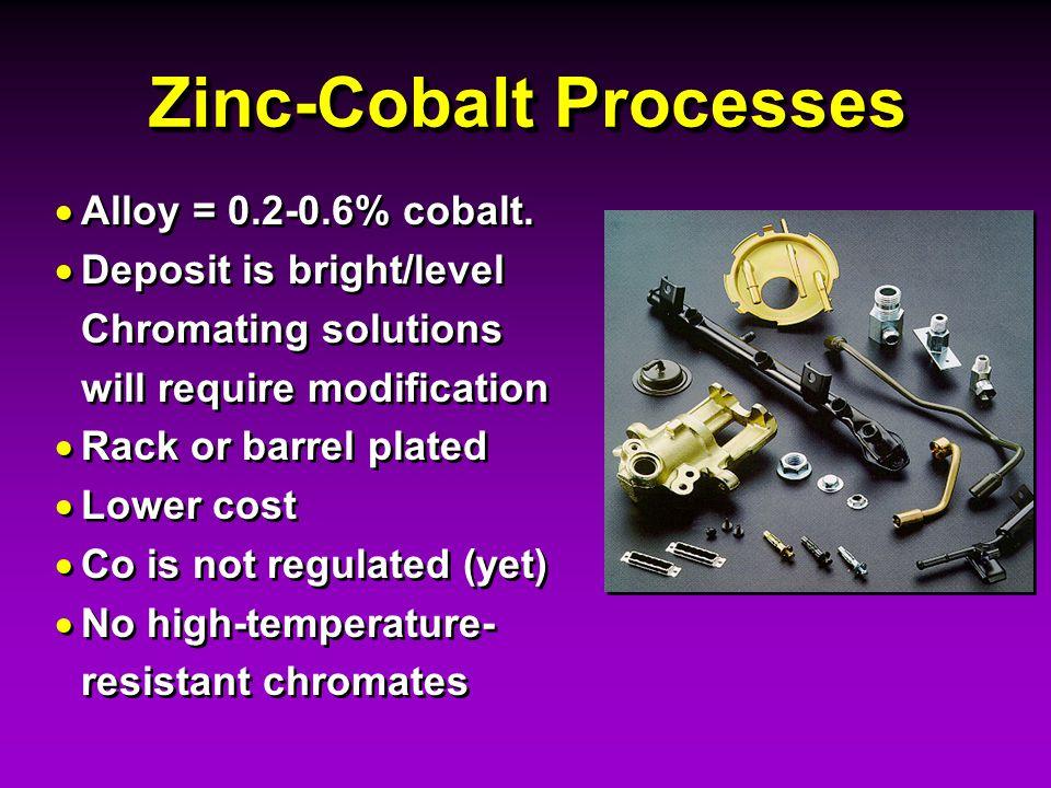 Zinc-Cobalt Processes