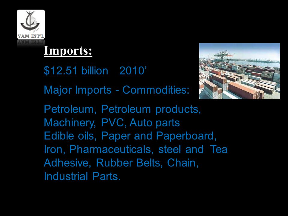 Imports: $12.51 billion 2010' Major Imports - Commodities: