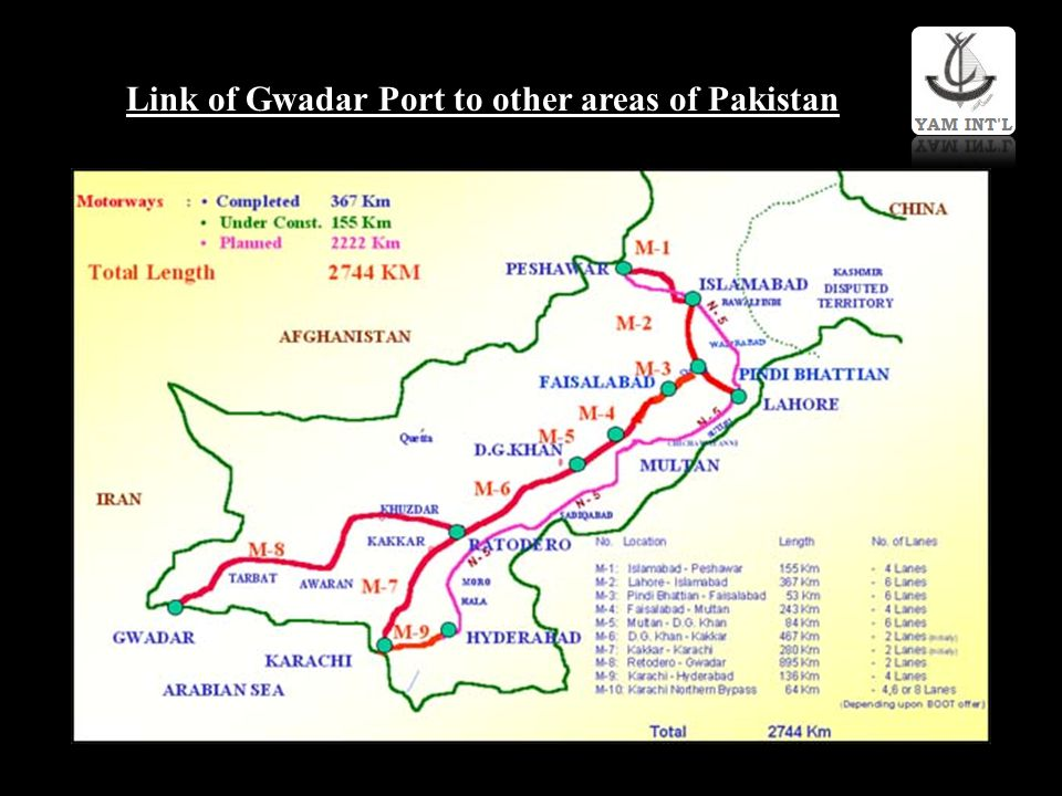 Link of Gwadar Port to other areas of Pakistan