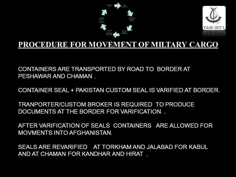 PROCEDURE FOR MOVEMENT OF MILTARY CARGO