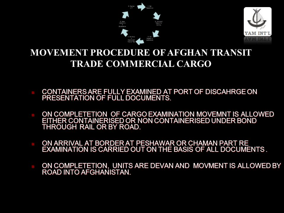 MOVEMENT PROCEDURE OF AFGHAN TRANSIT TRADE COMMERCIAL CARGO