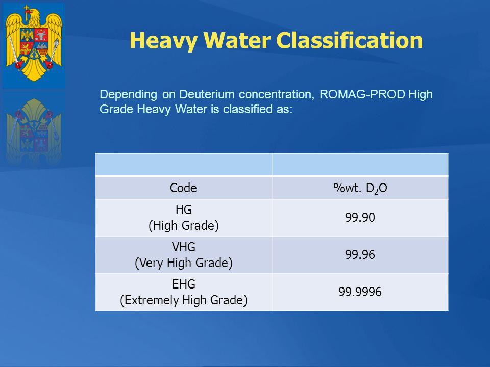 Heavy Water Classification