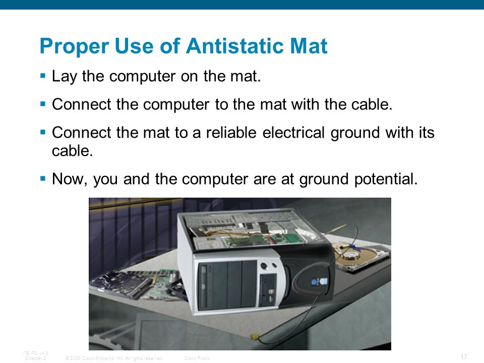 Proper Use of Antistatic Mat