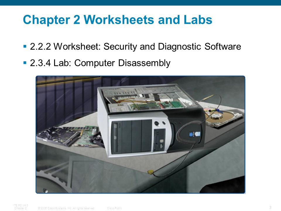Chapter 2 Worksheets and Labs