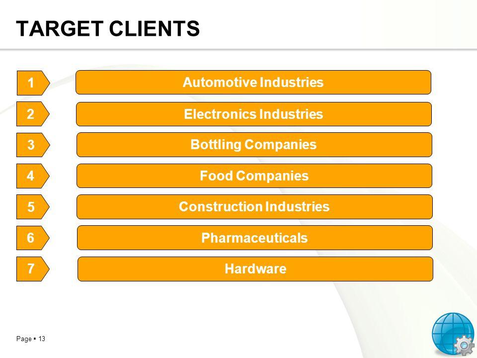 Automotive Industries Electronics Industries Construction Industries