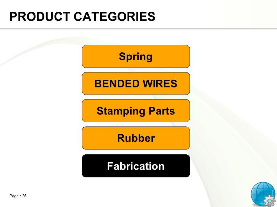 PRODUCT CATEGORIES Spring BENDED WIRES Stamping Parts Rubber