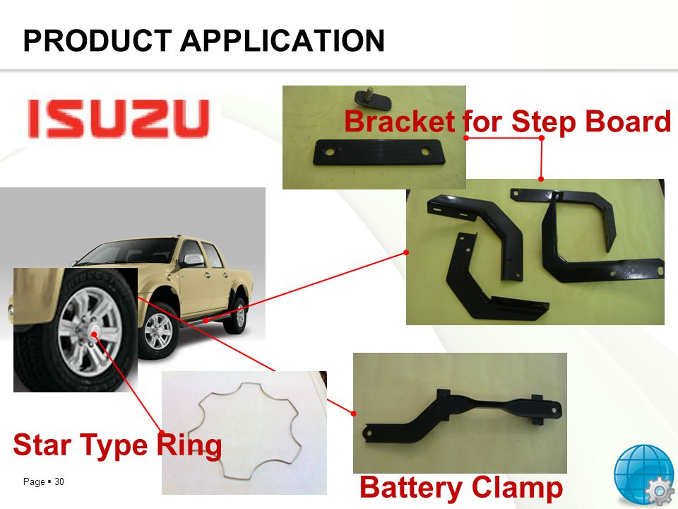PRODUCT APPLICATION Bracket for Step Board Star Type Ring Battery Clamp