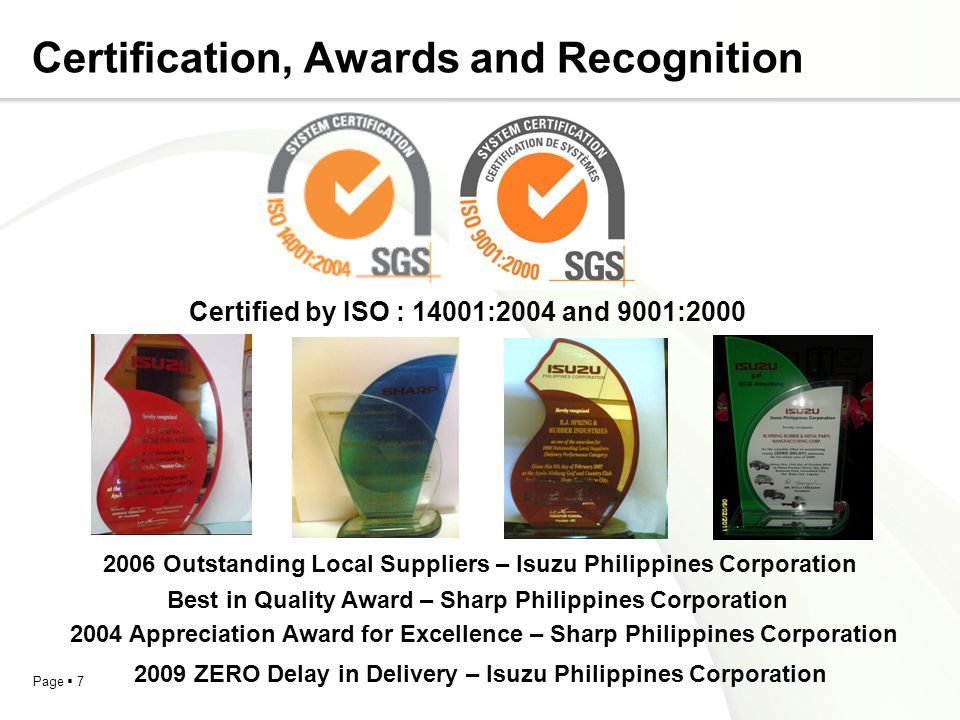 Certification, Awards and Recognition