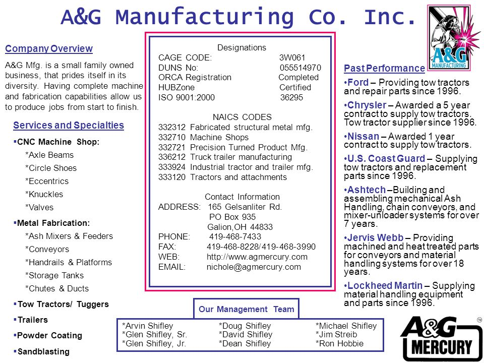 A&G Manufacturing Co. Inc.