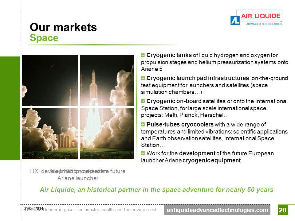 Our markets Space. Cryogenic tanks of liquid hydrogen and oxygen for propulsion stages and helium pressurization systems onto Ariane 5.