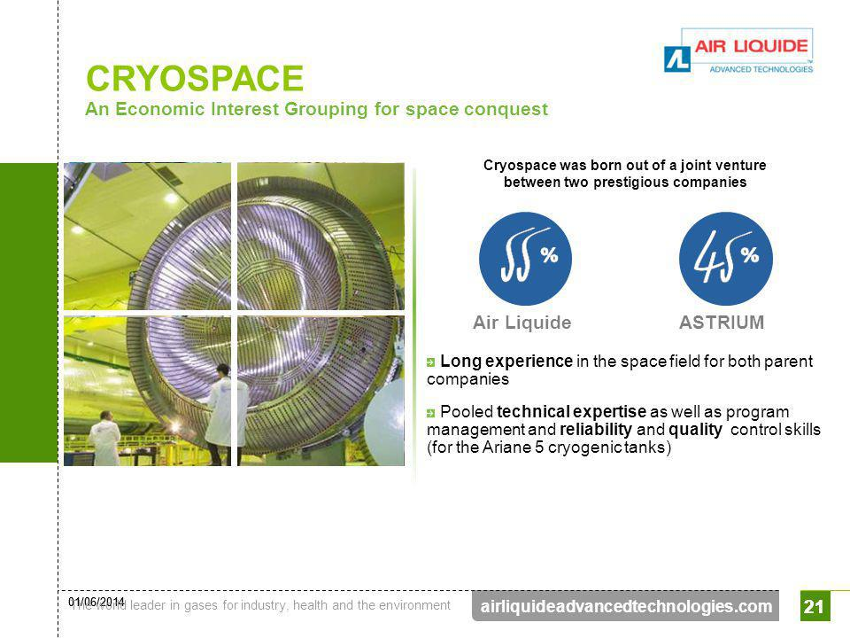 CRYOSPACE An Economic Interest Grouping for space conquest Air Liquide