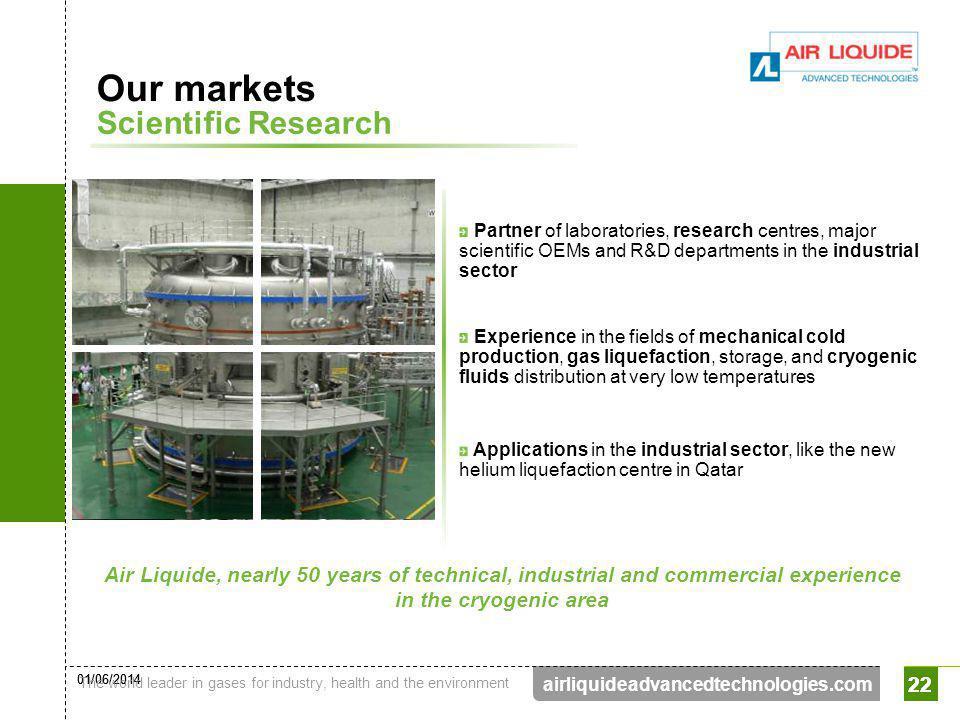 Our markets Scientific Research