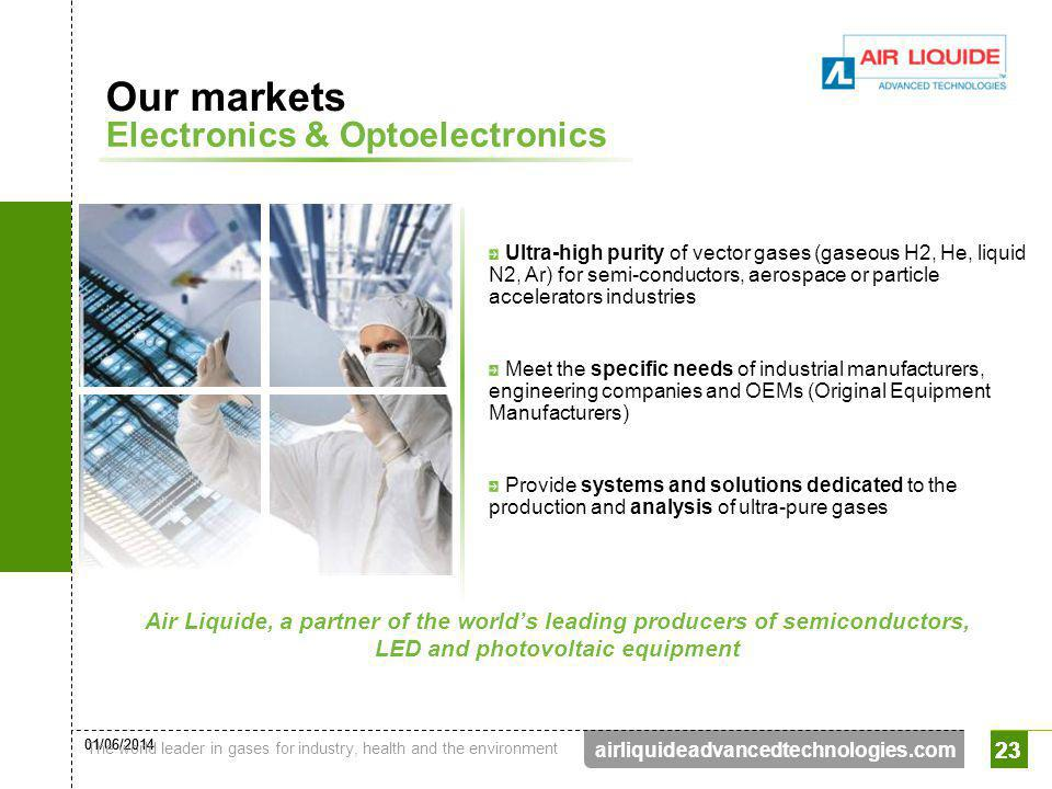 Our markets Electronics & Optoelectronics