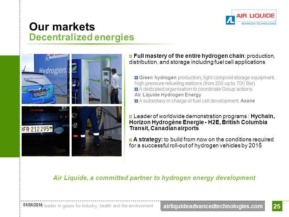 Air Liquide, a committed partner to hydrogen energy development