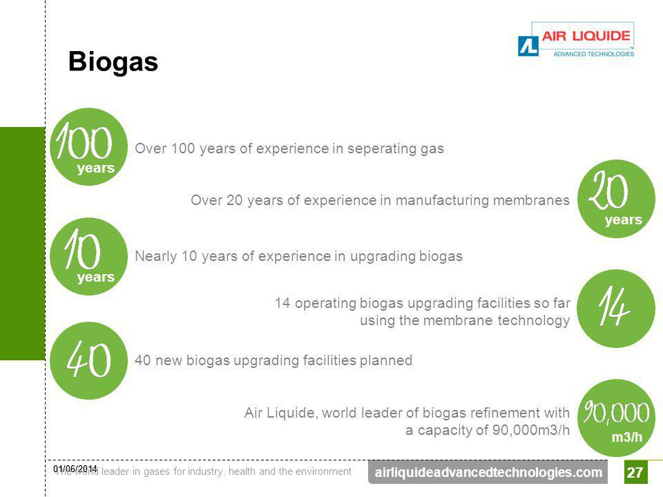 Biogas Over 100 years of experience in seperating gas years