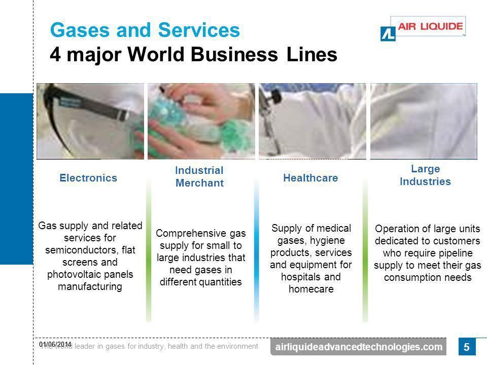 4 major World Business Lines