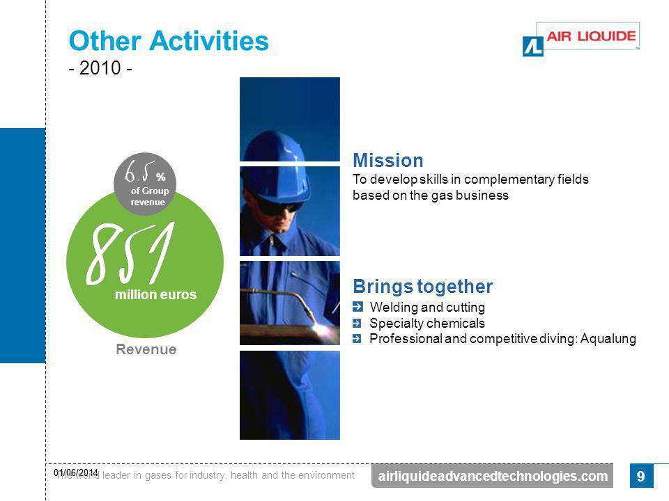 Other Activities - 2010 - Mission To develop skills in complementary fields based on the gas business.
