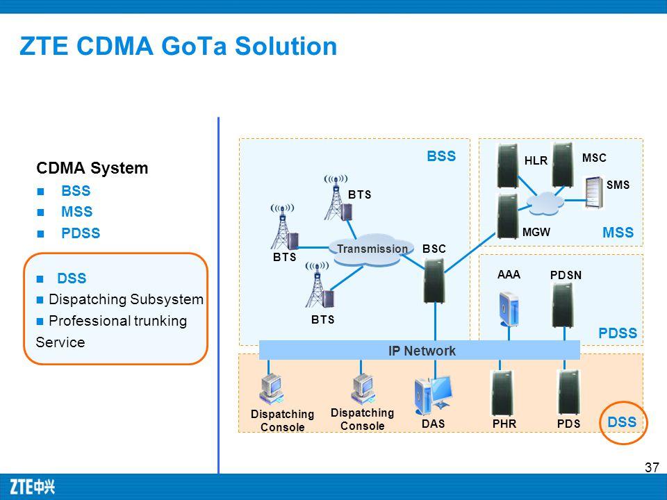 ZTE CDMA GoTa Solution CDMA System BSS BSS MSS PDSS MSS DSS
