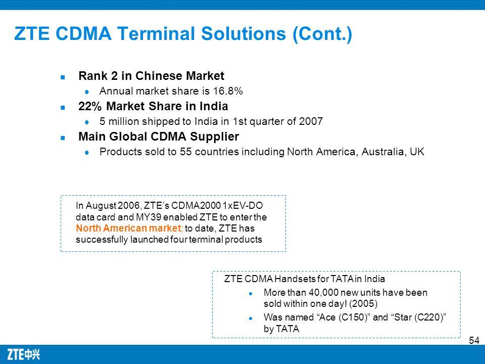 ZTE CDMA Terminal Solutions (Cont.)