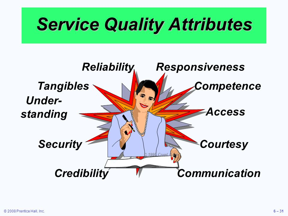 Service Quality Attributes