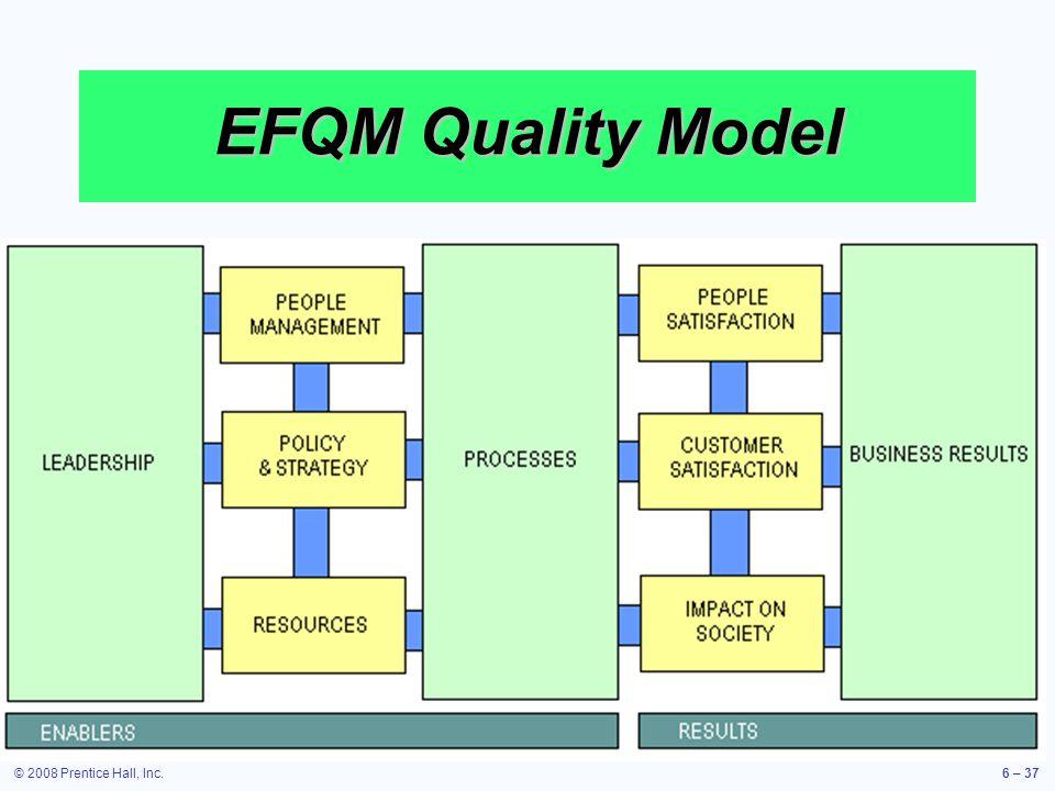EFQM Quality Model