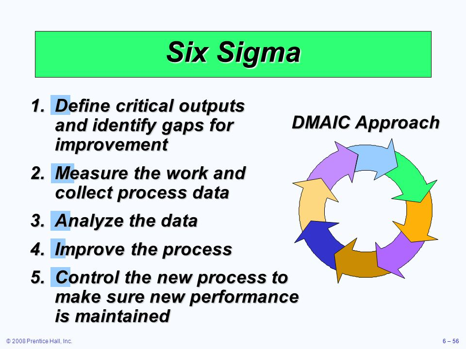 Six Sigma Define critical outputs and identify gaps for improvement