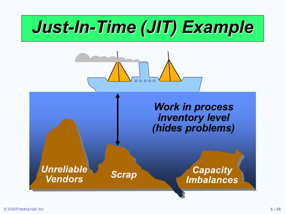 Just-In-Time (JIT) Example