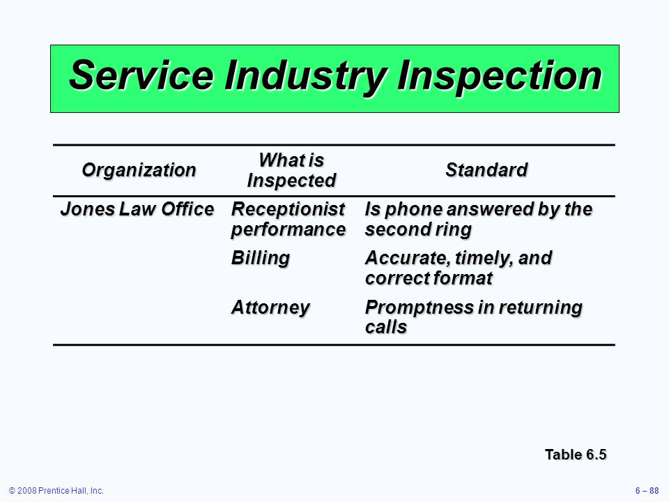 Service Industry Inspection