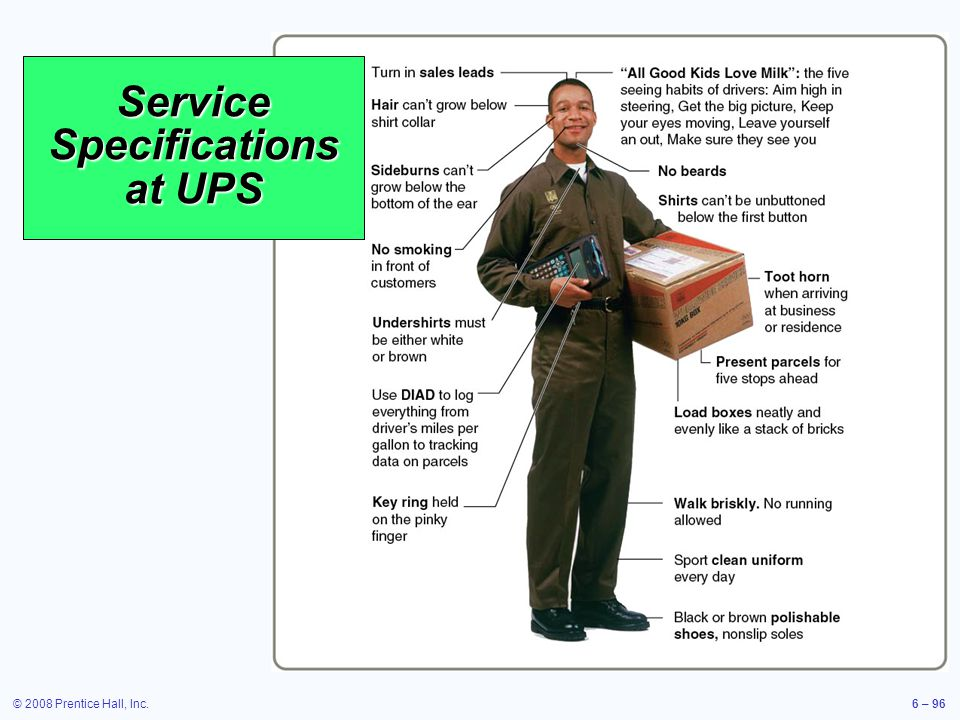 Service Specifications at UPS