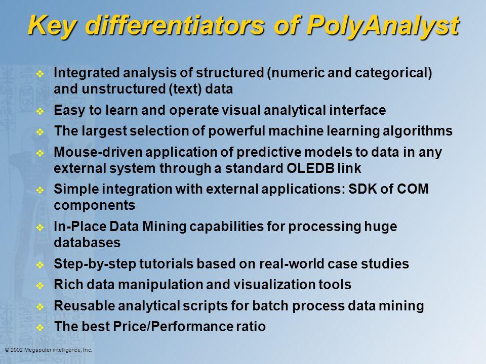 Key differentiators of PolyAnalyst