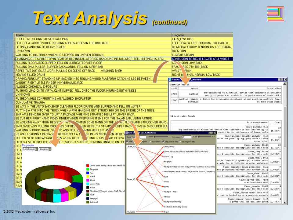 Text Analysis (continued)