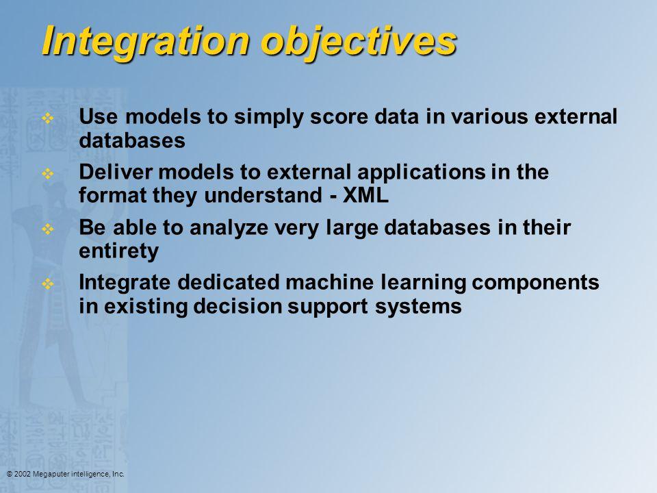 Integration objectives