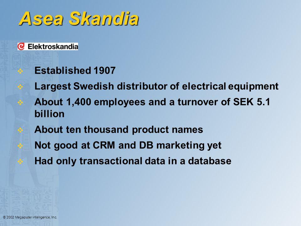 Asea Skandia Established 1907