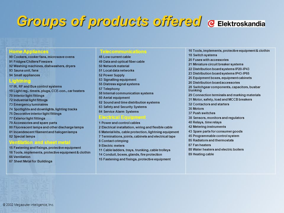 Groups of products offered