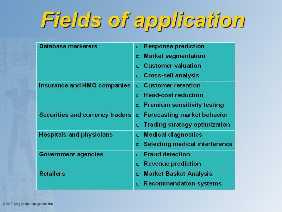 Fields of application