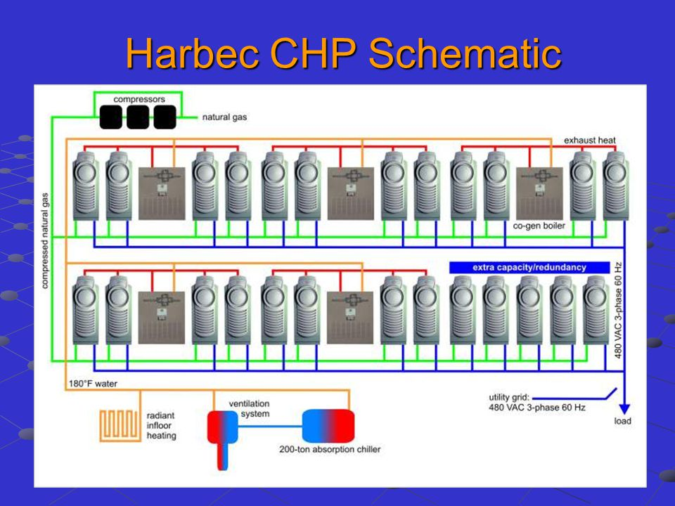 Harbec CHP Schematic