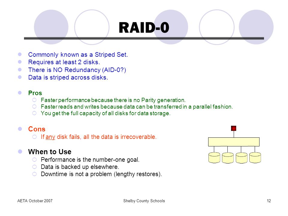 RAID-0 When to Use Cons Commonly known as a Striped Set.