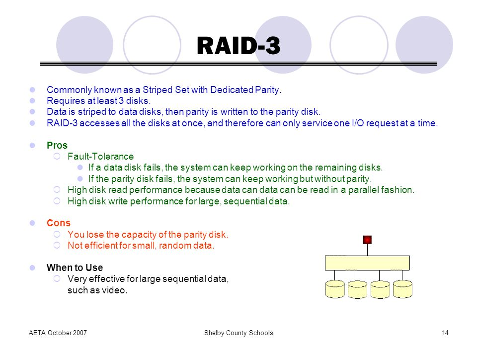 RAID-3 Commonly known as a Striped Set with Dedicated Parity.
