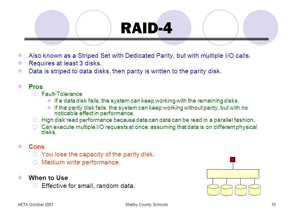 RAID-4 Also known as a Striped Set with Dedicated Parity, but with multiple I/O calls. Requires at least 3 disks.