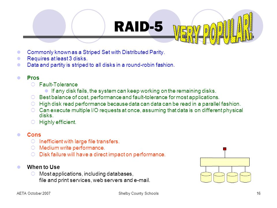RAID-5 VERY POPULAR! Commonly known as a Striped Set with Distributed Parity. Requires at least 3 disks.